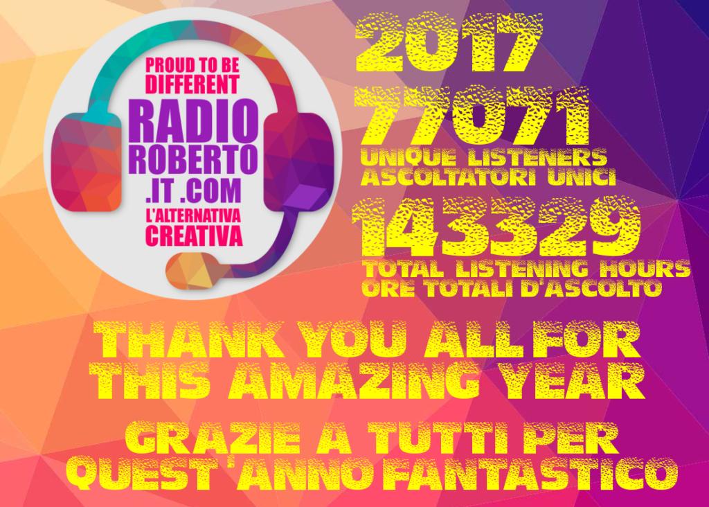 Dati ascolto 2017 di Radio Roberto